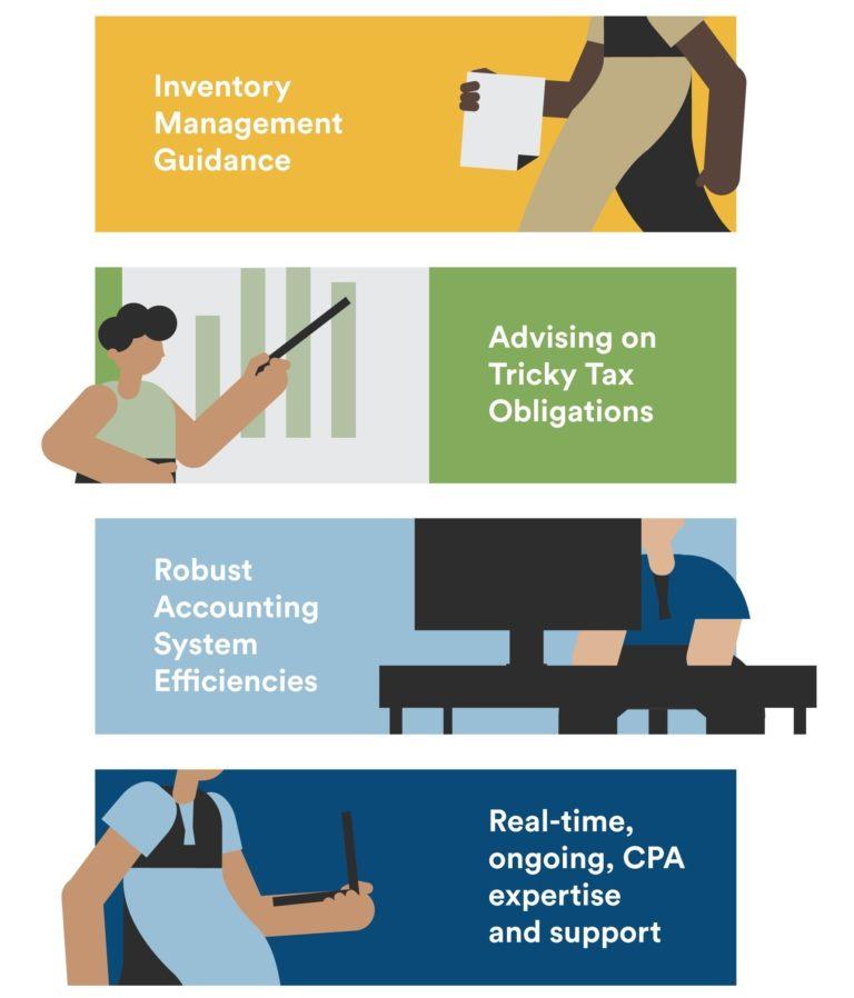 amazon sellers accounting needs