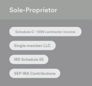 sole proprietor schedule c single member llc